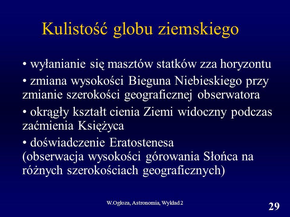 W.Ogłoza, Astronomia, Wykład 2 29 Kulistość globu ziemskiego wyłanianie się masztów statków zza horyzontu zmiana wysokości Bieguna Niebieskiego przy z