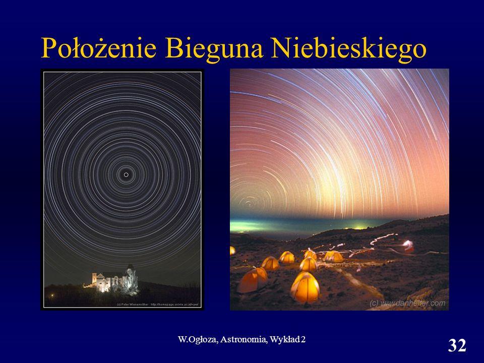 W.Ogłoza, Astronomia, Wykład 2 32 Położenie Bieguna Niebieskiego
