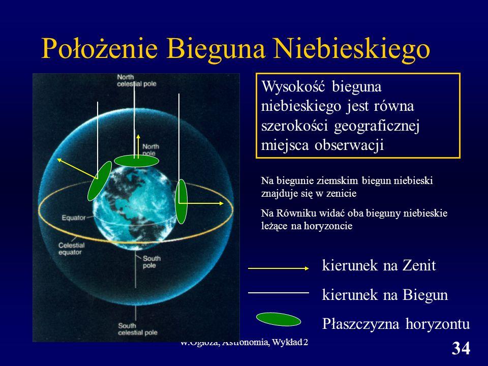 W.Ogłoza, Astronomia, Wykład 2 34 Położenie Bieguna Niebieskiego Wysokość bieguna niebieskiego jest równa szerokości geograficznej miejsca obserwacji