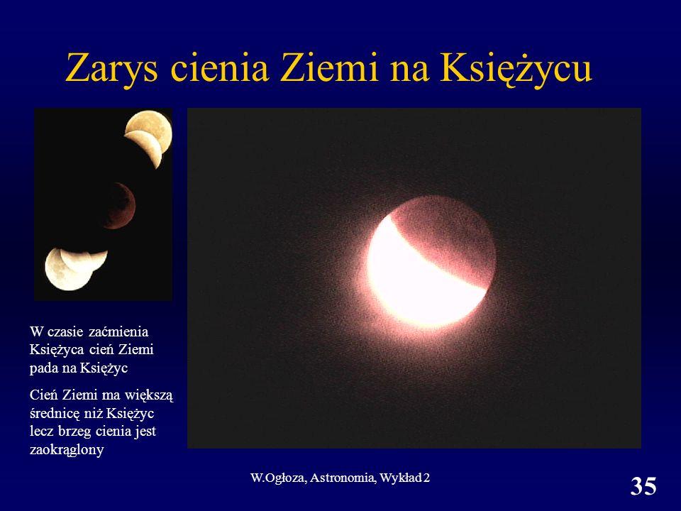 W.Ogłoza, Astronomia, Wykład 2 35 Zarys cienia Ziemi na Księżycu W czasie zaćmienia Księżyca cień Ziemi pada na Księżyc Cień Ziemi ma większą średnicę