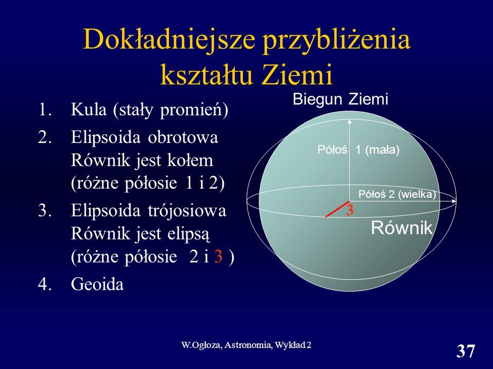 W.Ogłoza, Astronomia, Wykład 2 37 Dokładniejsze przybliżenia kształtu Ziemi Biegun Ziemi Równik Półoś 1 (mała) Półoś 2 (wielka) 1.Kula (stały promień)