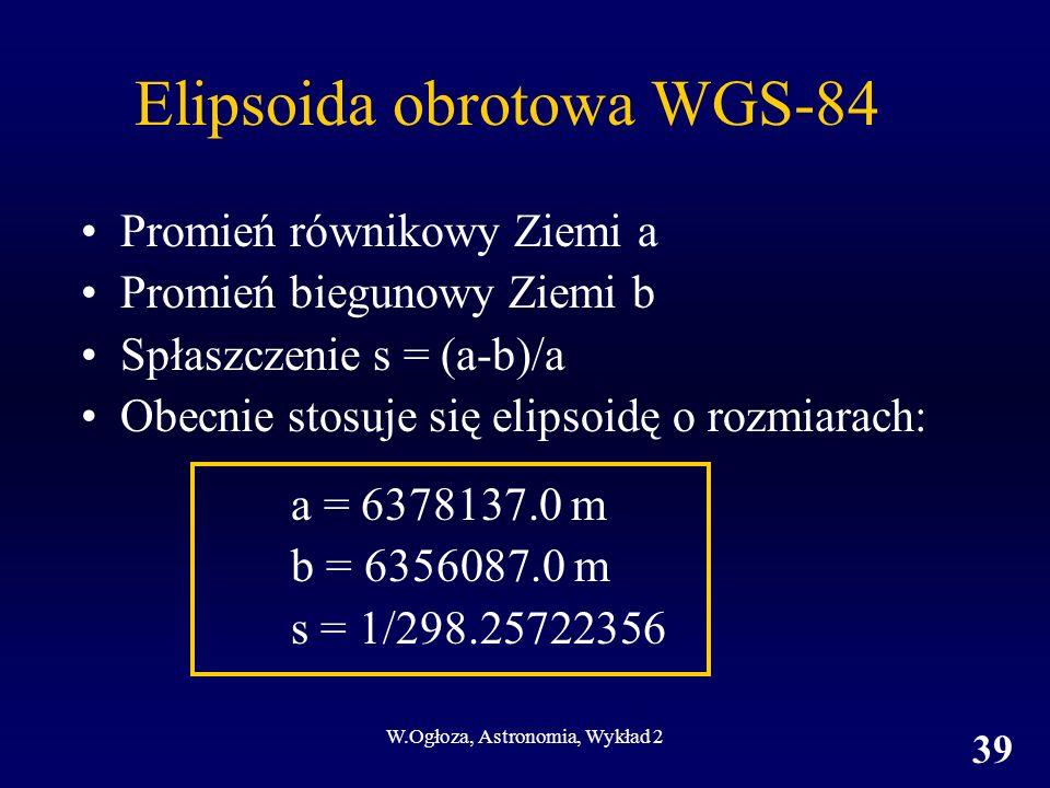 W.Ogłoza, Astronomia, Wykład 2 39 Elipsoida obrotowa WGS-84 Promień równikowy Ziemi a Promień biegunowy Ziemi b Spłaszczenie s = (a-b)/a Obecnie stosu