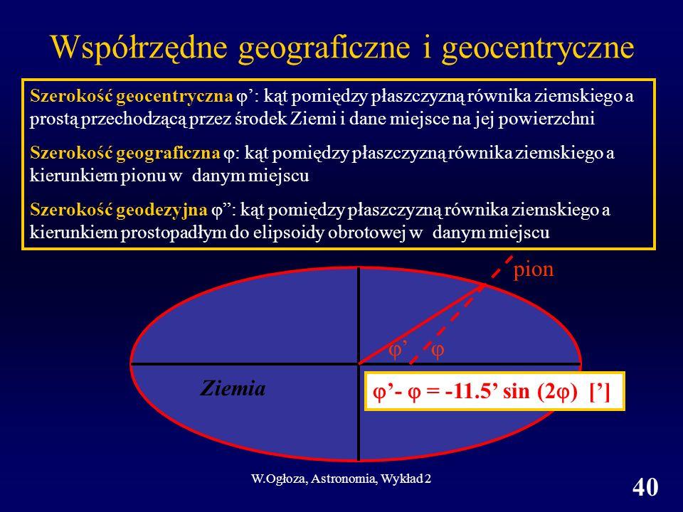 W.Ogłoza, Astronomia, Wykład 2 40 Współrzędne geograficzne i geocentryczne pion Szerokość geocentryczna : kąt pomiędzy płaszczyzną równika ziemskiego