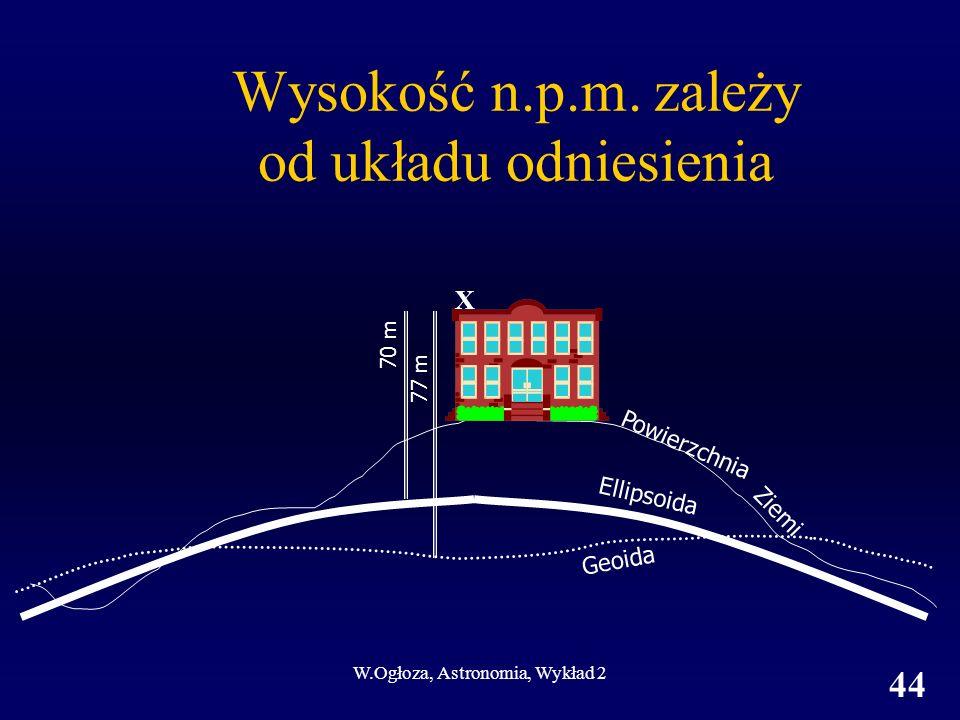 W.Ogłoza, Astronomia, Wykład 2 44 Wysokość n.p.m. zależy od układu odniesienia X Ellipsoida Geoida Powierzchnia Ziemi 70 m 77 m