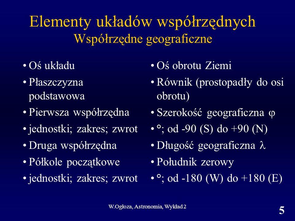 W.Ogłoza, Astronomia, Wykład 2 56 Zmierzchy i świty Zjawisko: Zachód, wschód Zmierzch cywilny Zmierzch nautyczny Zmierzch astronomiczny Noc astronomiczna Wysokość Słońca : h = 0 0 (bez refrakcji) h = - 51 (z refrakcją i uwzględnieniem promienia tarcze słonecznej) 0 0 > h -6 0 Jest jasno -6 0 > h -12 0 Nie można czytać bez światła -12 0 > h -18 0 Widać jasne gwiazdy -18 0 > h Nie widać żadnej części oświetlonej atmosfery ziemskiej