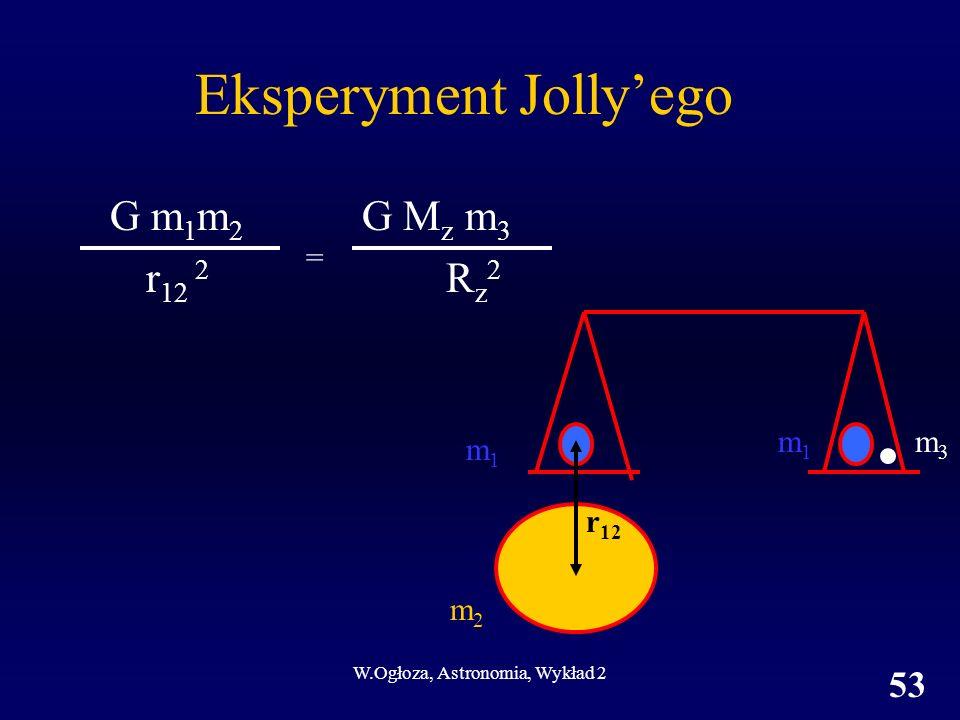W.Ogłoza, Astronomia, Wykład 2 53 Eksperyment Jollyego m2m2 m1m1 m1m1 m3m3 G m 1 m 2 G M z m 3 r 12 2 R z 2 = r 12