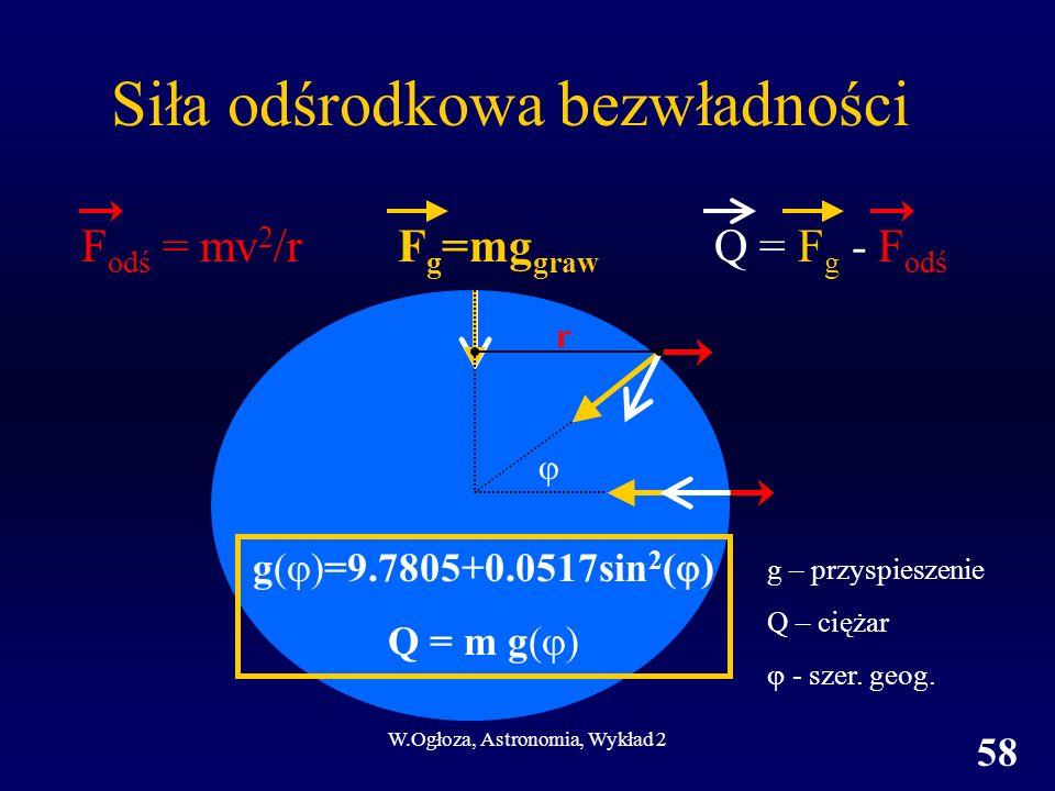 W.Ogłoza, Astronomia, Wykład 2 58 Siła odśrodkowa bezwładności F odś = mv 2 /rF g =mg graw Q = F g - F odś g( )=9.7805+0.0517sin 2 ( ) Q = m g( ) r g