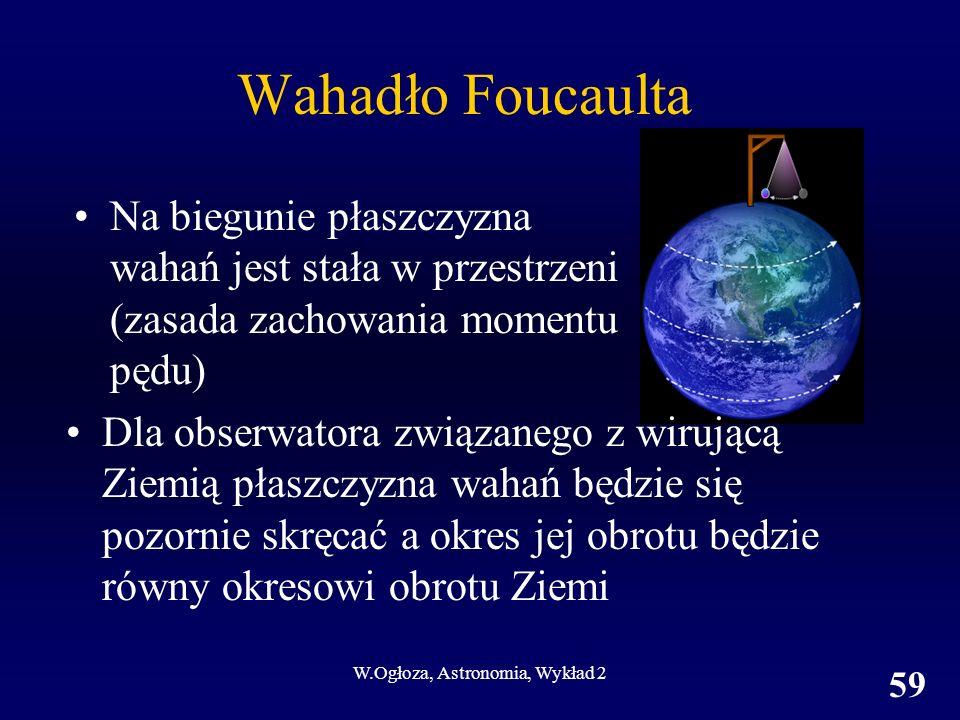 W.Ogłoza, Astronomia, Wykład 2 59 Wahadło Foucaulta Na biegunie płaszczyzna wahań jest stała w przestrzeni (zasada zachowania momentu pędu) Dla obserw