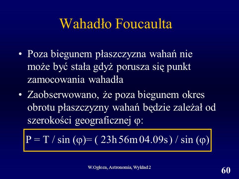 W.Ogłoza, Astronomia, Wykład 2 60 Wahadło Foucaulta Poza biegunem płaszczyzna wahań nie może być stała gdyż porusza się punkt zamocowania wahadła Zaob