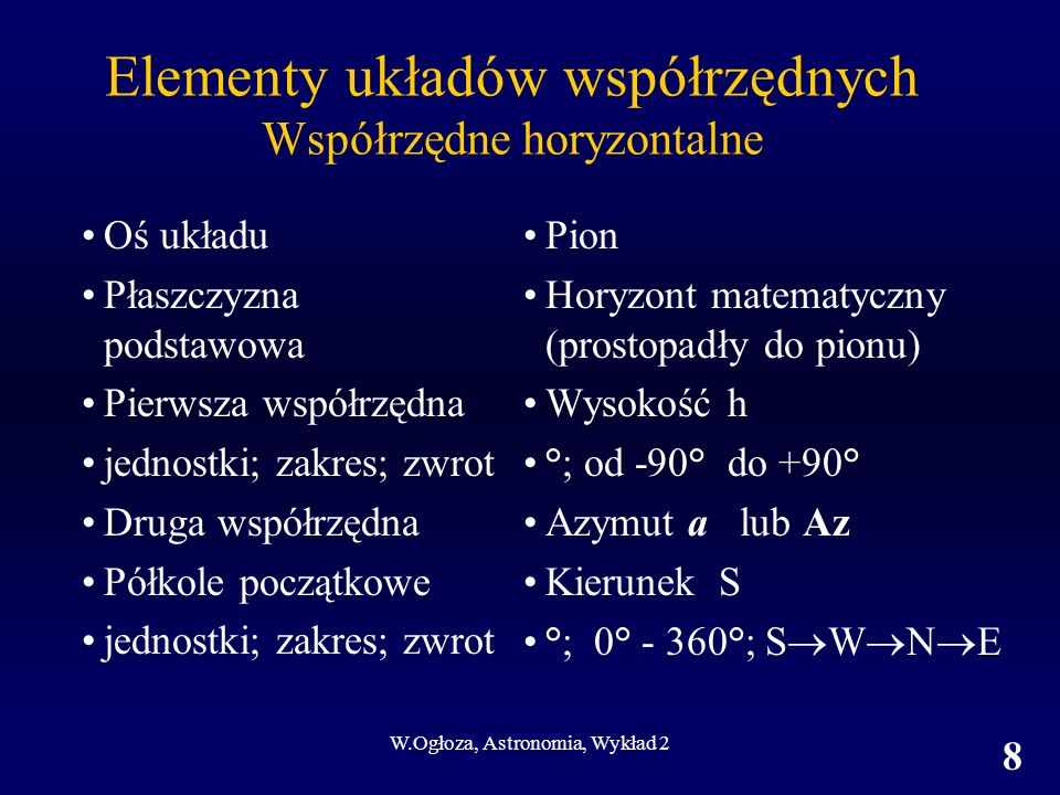 W.Ogłoza, Astronomia, Wykład 2 8 Elementy układów współrzędnych Współrzędne horyzontalne Oś układu Płaszczyzna podstawowa Pierwsza współrzędna jednost