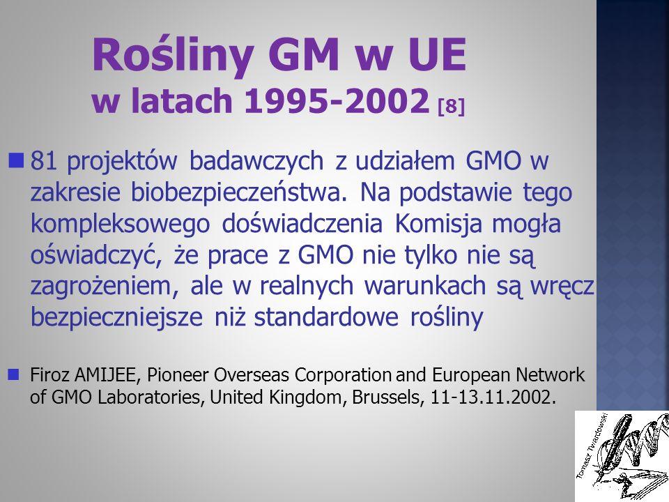 Rośliny GM w UE w latach 1995-2002 [8] 81 projektów badawczych z udziałem GMO w zakresie biobezpieczeństwa. Na podstawie tego kompleksowego doświadcze