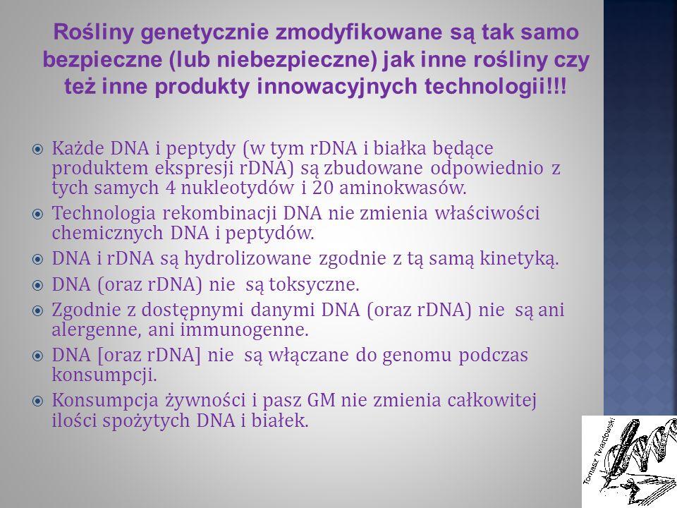 Każde DNA i peptydy (w tym rDNA i białka będące produktem ekspresji rDNA) są zbudowane odpowiednio z tych samych 4 nukleotydów i 20 aminokwasów. Techn