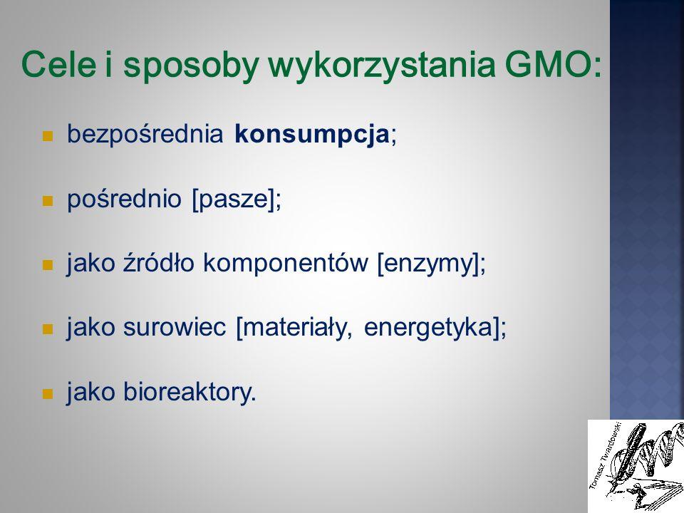 Cele i sposoby wykorzystania GMO: bezpośrednia konsumpcja; pośrednio [pasze]; jako źródło komponentów [enzymy]; jako surowiec [materiały, energetyka];