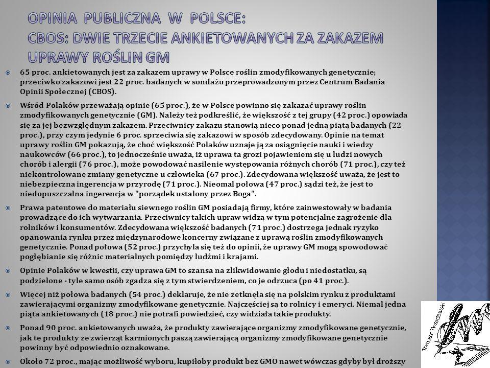 65 proc. ankietowanych jest za zakazem uprawy w Polsce roślin zmodyfikowanych genetycznie; przeciwko zakazowi jest 22 proc. badanych w sondażu przepro