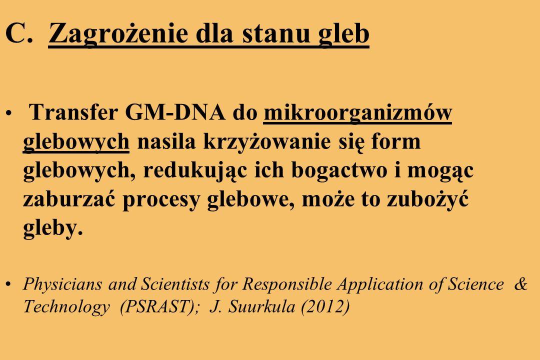 C. Zagrożenie dla stanu gleb Transfer GM-DNA do mikroorganizmów glebowych nasila krzyżowanie się form glebowych, redukując ich bogactwo i mogąc zaburz