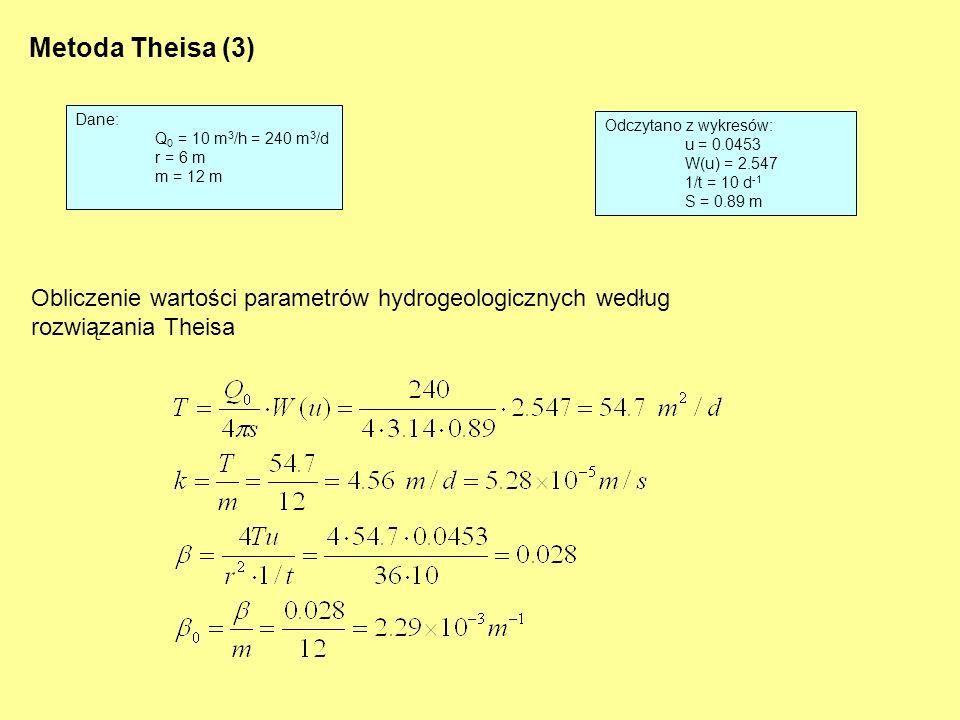 Odczytano z wykresów: u = 0.0453 W(u) = 2.547 1/t = 10 d -1 S = 0.89 m Dane: Q 0 = 10 m 3 /h = 240 m 3 /d r = 6 m m = 12 m Obliczenie wartości paramet