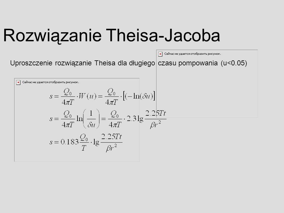 Rozwiązanie Theisa-Jacoba Uproszczenie rozwiązanie Theisa dla długiego czasu pompowania (u<0.05)