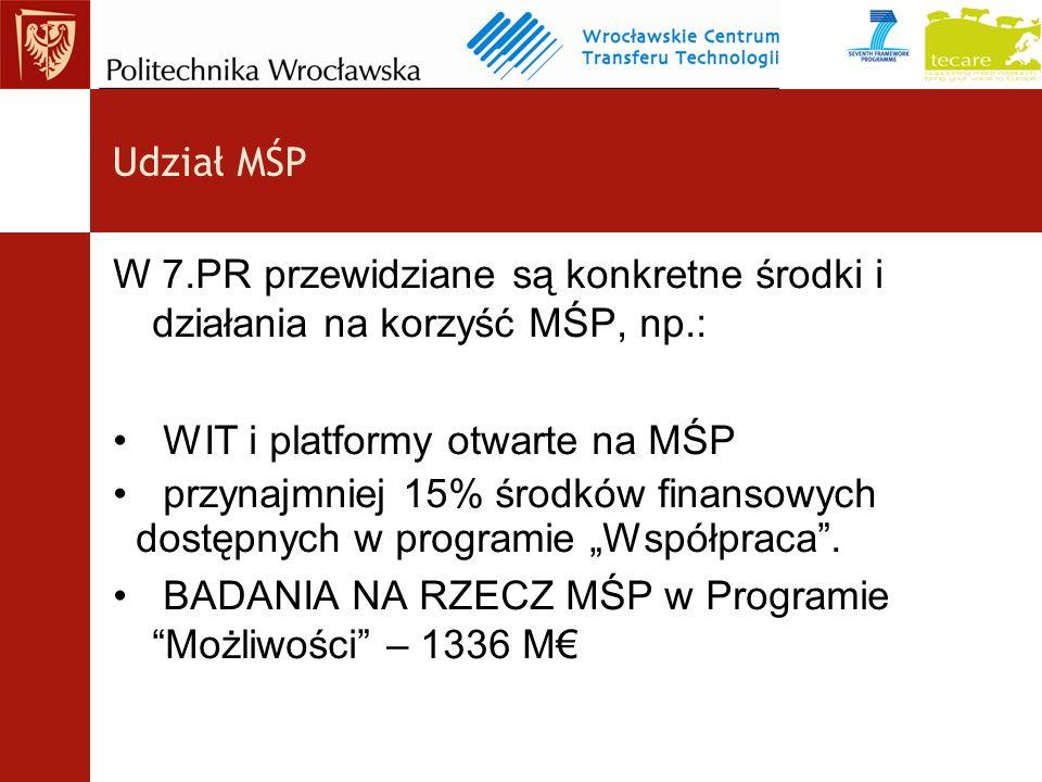 W 7.PR przewidziane są konkretne środki i działania na korzyść MŚP, np.: WIT i platformy otwarte na MŚP przynajmniej 15% środków finansowych dostępnych w programie Współpraca.