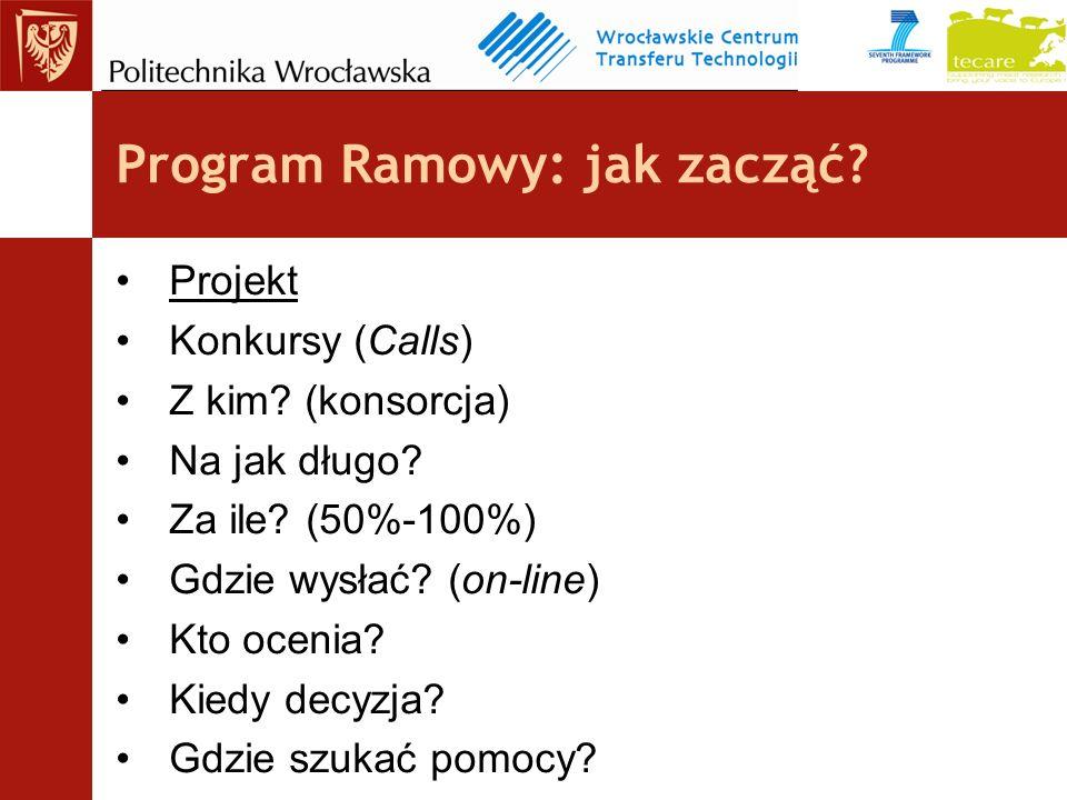Program Ramowy: jak zacząć. Projekt Konkursy (Calls) Z kim.