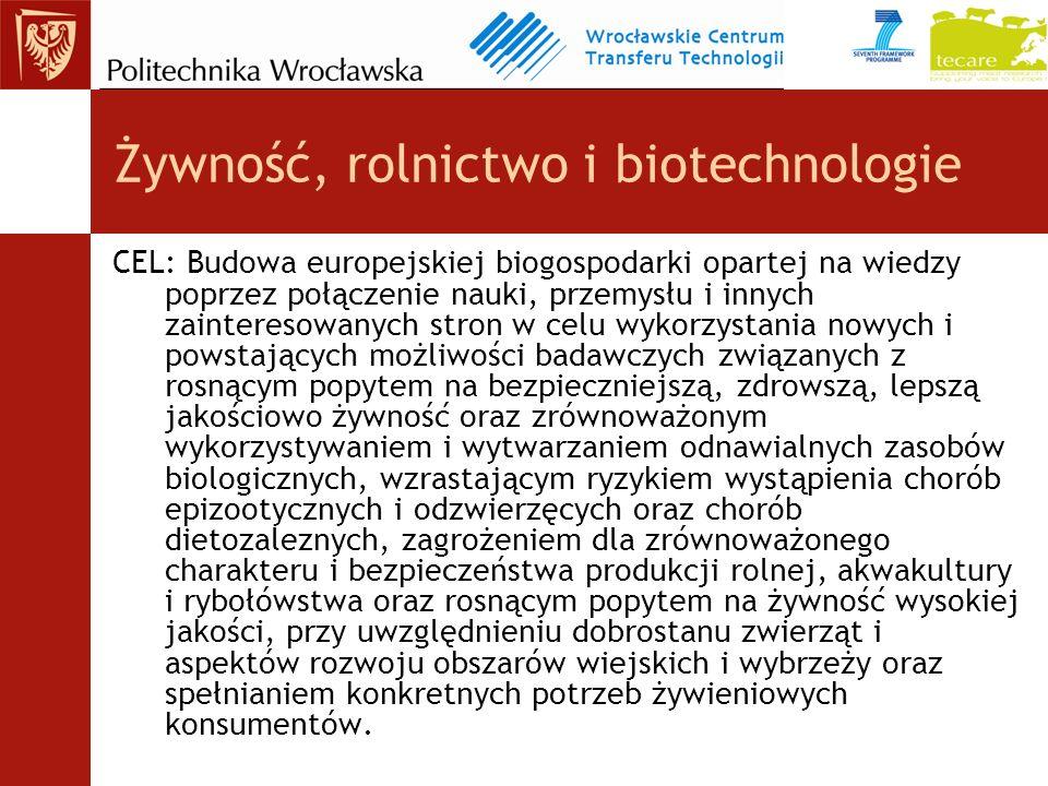Żywność, rolnictwo i biotechnologie CEL: Budowa europejskiej biogospodarki opartej na wiedzy poprzez połączenie nauki, przemysłu i innych zainteresowanych stron w celu wykorzystania nowych i powstających możliwości badawczych związanych z rosnącym popytem na bezpieczniejszą, zdrowszą, lepszą jakościowo żywność oraz zrównoważonym wykorzystywaniem i wytwarzaniem odnawialnych zasobów biologicznych, wzrastającym ryzykiem wystąpienia chorób epizootycznych i odzwierzęcych oraz chorób dietozaleznych, zagrożeniem dla zrównoważonego charakteru i bezpieczeństwa produkcji rolnej, akwakultury i rybołówstwa oraz rosnącym popytem na żywność wysokiej jakości, przy uwzględnieniu dobrostanu zwierząt i aspektów rozwoju obszarów wiejskich i wybrzeży oraz spełnianiem konkretnych potrzeb żywieniowych konsumentów.