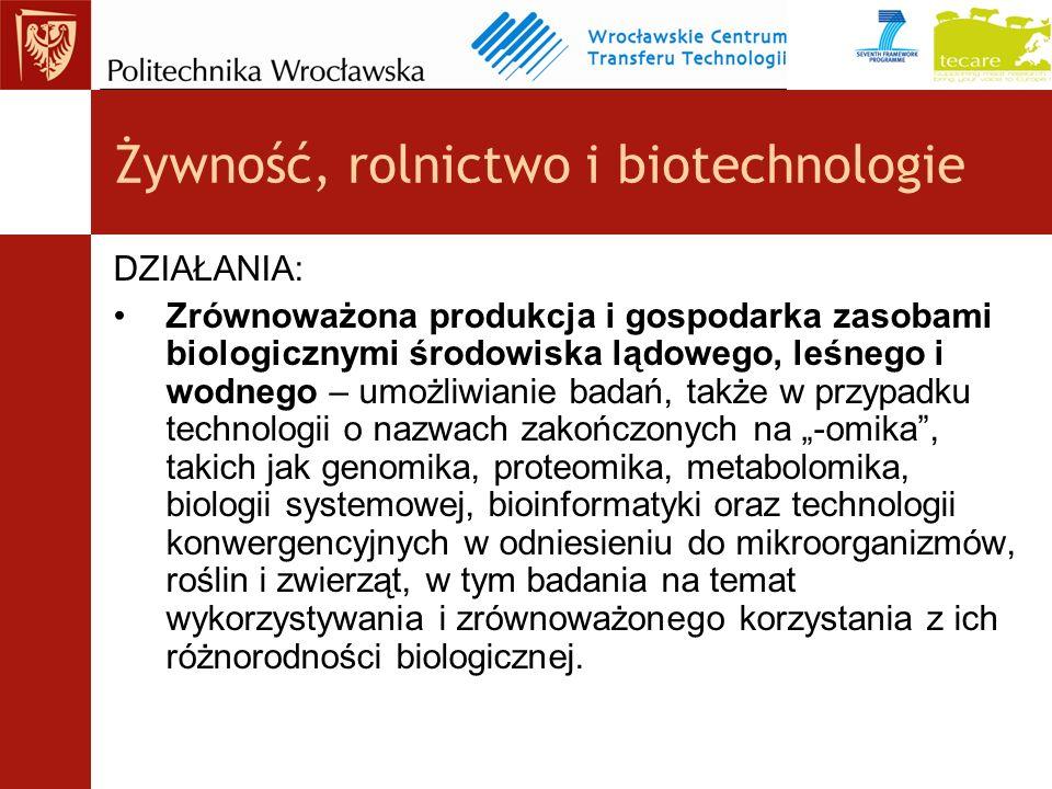 Żywność, rolnictwo i biotechnologie DZIAŁANIA: Zrównoważona produkcja i gospodarka zasobami biologicznymi środowiska lądowego, leśnego i wodnego – umożliwianie badań, także w przypadku technologii o nazwach zakończonych na -omika, takich jak genomika, proteomika, metabolomika, biologii systemowej, bioinformatyki oraz technologii konwergencyjnych w odniesieniu do mikroorganizmów, roślin i zwierząt, w tym badania na temat wykorzystywania i zrównoważonego korzystania z ich różnorodności biologicznej.