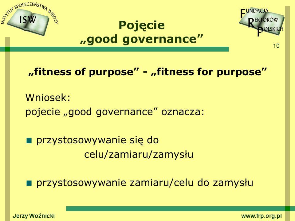 10 Pojęcie good governance fitness of purpose - fitness for purpose Wniosek: pojecie good governance oznacza: przystosowywanie się do celu/zamiaru/zamysłu przystosowywanie zamiaru/celu do zamysłu Jerzy Woźnicki www.frp.org.pl