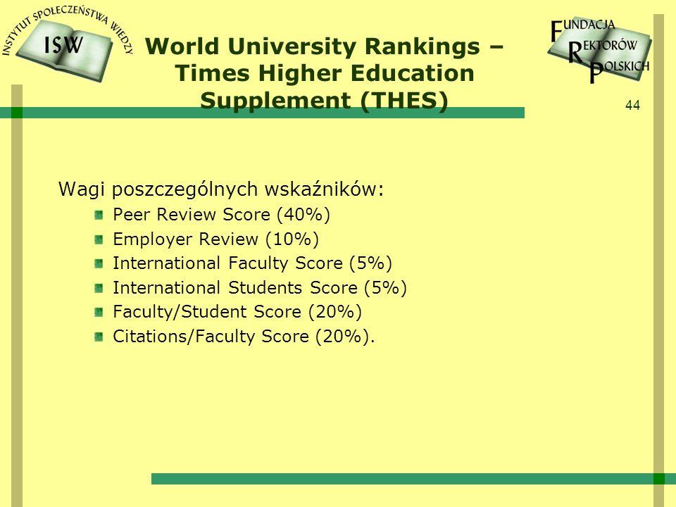 44 World University Rankings – Times Higher Education Supplement (THES) Wagi poszczególnych wskaźników: Peer Review Score (40%) Employer Review (10%) International Faculty Score (5%) International Students Score (5%) Faculty/Student Score (20%) Citations/Faculty Score (20%).