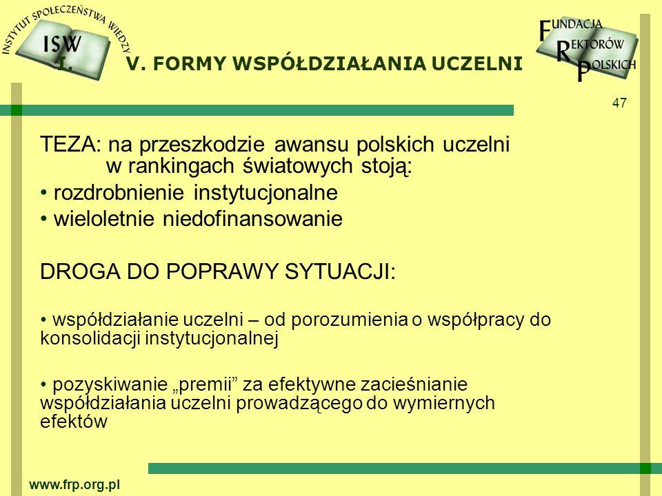 47 www.frp.org.pl I.V.