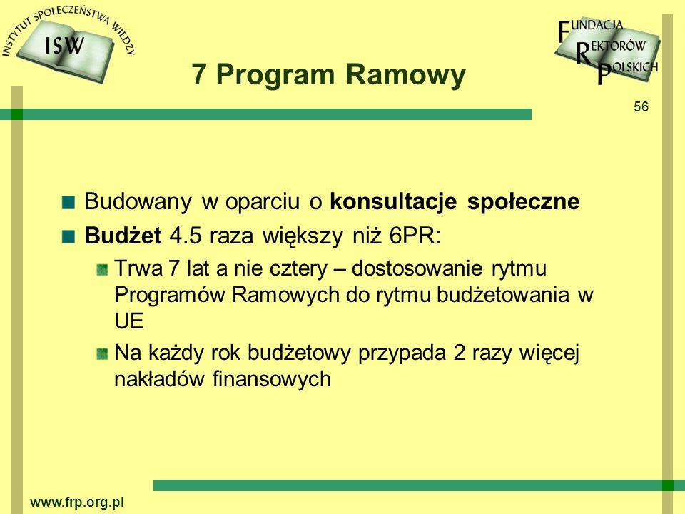56 www.frp.org.pl 7 Program Ramowy Budowany w oparciu o konsultacje społeczne Budżet 4.5 raza większy niż 6PR: Trwa 7 lat a nie cztery – dostosowanie rytmu Programów Ramowych do rytmu budżetowania w UE Na każdy rok budżetowy przypada 2 razy więcej nakładów finansowych