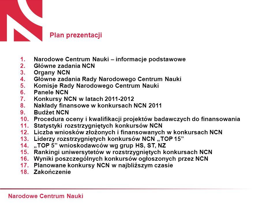 Narodowe Centrum Nauki jest agencją wykonawczą powołaną do wspierania działalności naukowej w zakresie badań podstawowych, na mocy ustawy z dnia 30 kwietnia 2010 r.