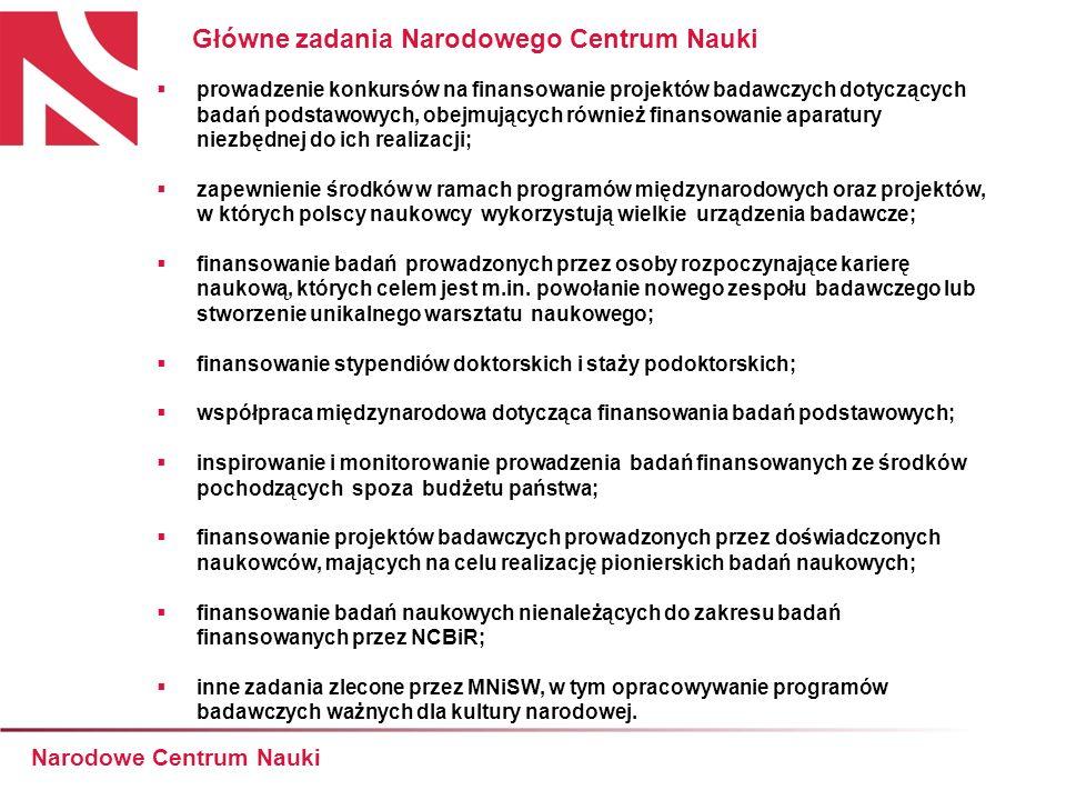 Organy Narodowego Centrum Nauki Narodowe Centrum Nauki Organy NCN: 1.Rada Narodowego Centrum Nauki - 24 członków Rady powołanych przez Ministra spośród kandydatów wskazanych przez Zespół Identyfikujący.