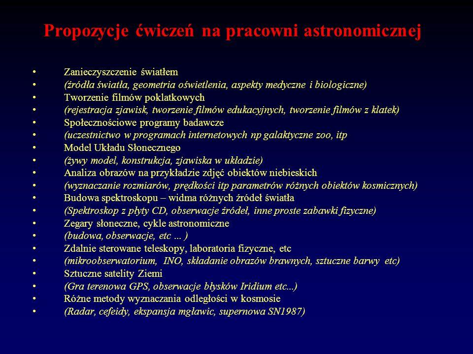 Propozycje ćwiczeń na pracowni astronomicznej Zanieczyszczenie światłem (źródła światła, geometria oświetlenia, aspekty medyczne i biologiczne) Tworze