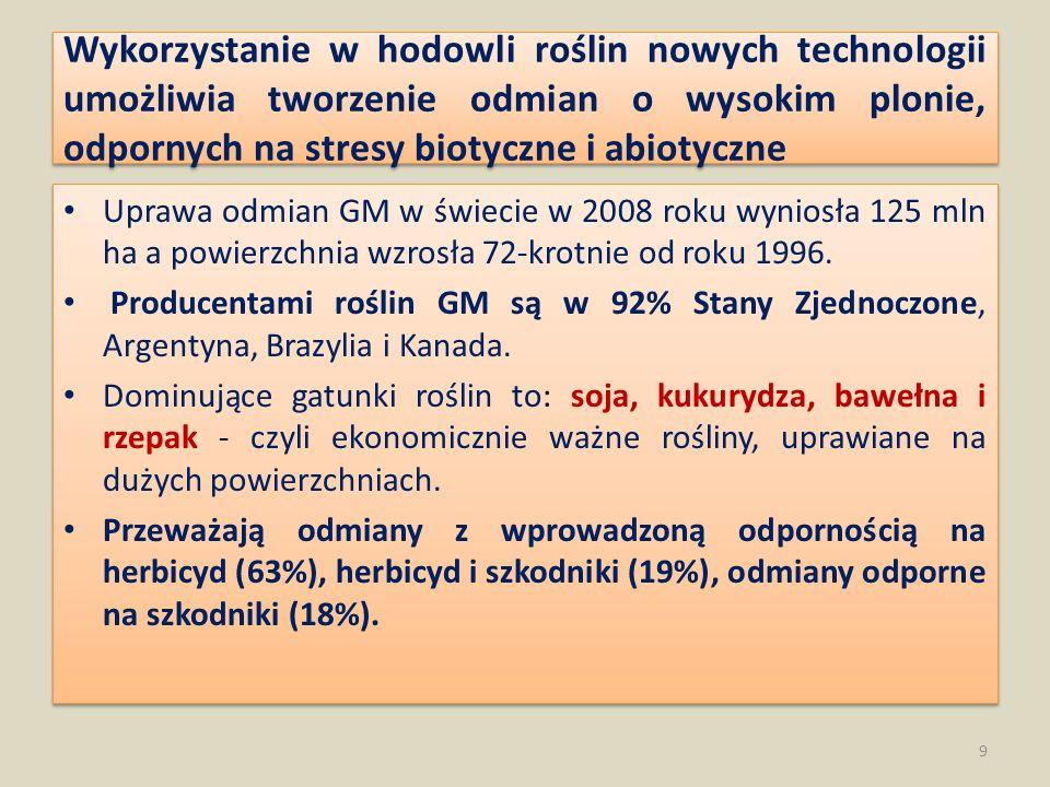 Odporność na herbicydy Odporność na np.