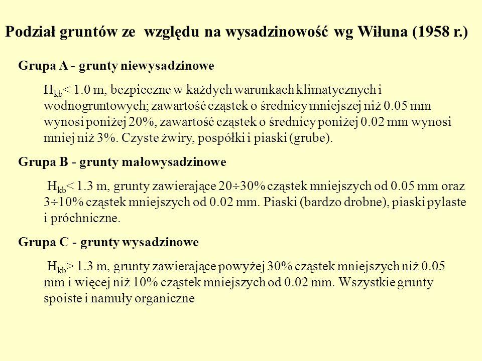 Podział gruntów ze względu na wysadzinowość wg Wiłuna (1958 r.) Grupa A - grunty niewysadzinowe H kb < 1.0 m, bezpieczne w każdych warunkach klimatycz