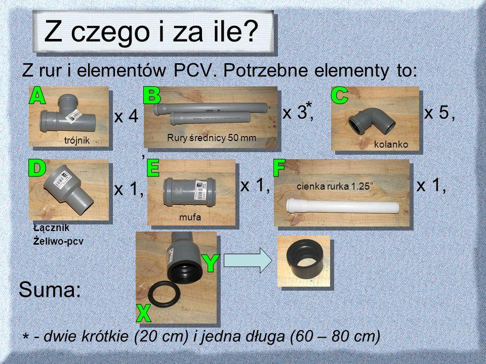 Z czego i za ile? Z rur i elementów PCV. Potrzebne elementy to: Suma:, x 4 x 3, * * - dwie krótkie (20 cm) i jedna długa (60 – 80 cm) x 5 x 1,, trójni