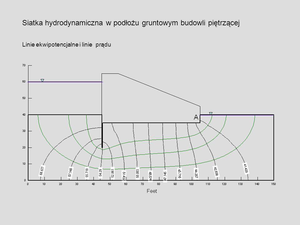 Siatka hydrodynamiczna w podłożu gruntowym budowli piętrzącej Linie ekwipotencjalne i linie prądu