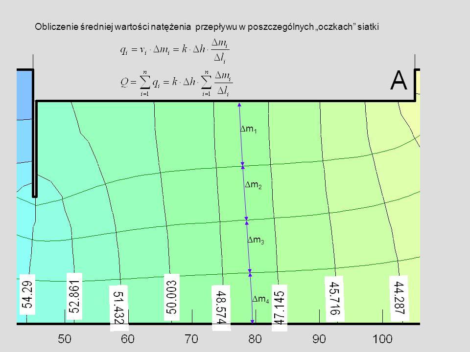 m 1 m 2 m 3 m 4 Obliczenie średniej wartości natężenia przepływu w poszczególnych oczkach siatki