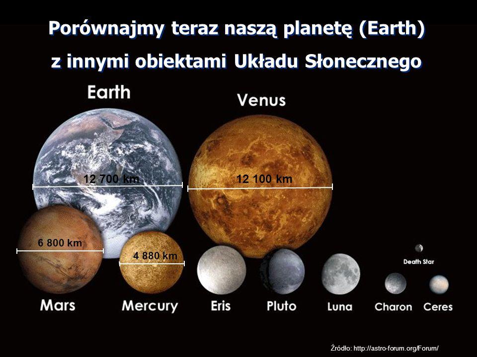 Porównajmy teraz naszą planetę (Earth) z innymi obiektami Układu Słonecznego Porównajmy teraz naszą planetę (Earth) z innymi obiektami Układu Słoneczn