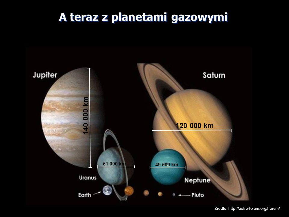 A teraz z planetami gazowymi Źródło: http://astro-forum.org/Forum/ 140 000 km 120 000 km 51 000 km 49 500 km