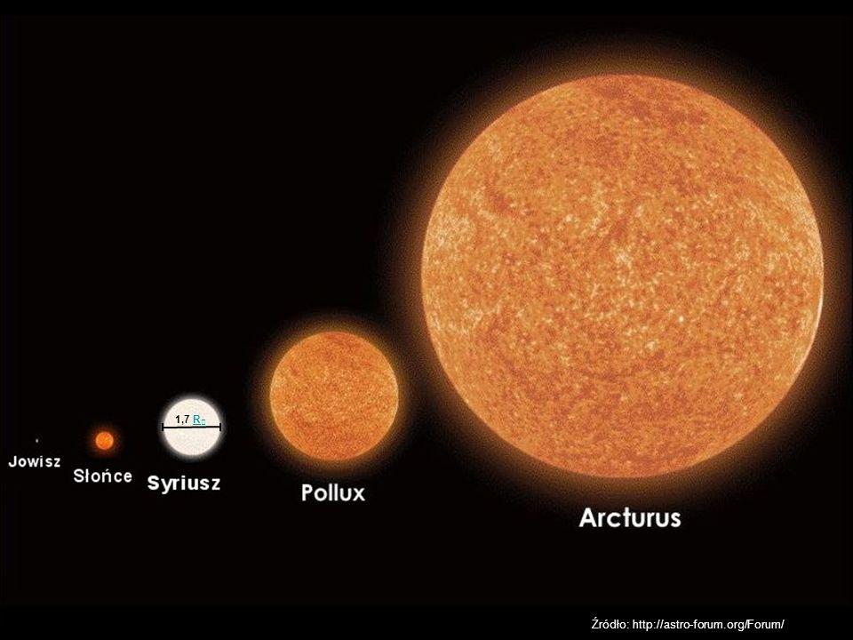 Źródło: http://astro-forum.org/Forum/ 1,7 R R