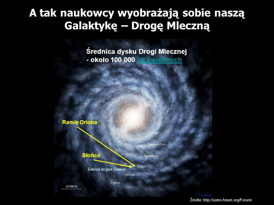 Źródło: http://astro-forum.org/Forum/ Słońce A tak naukowcy wyobrażają sobie naszą Galaktykę – Drogę Mleczną Ramię Oriona Średnica dysku Drogi Mleczne