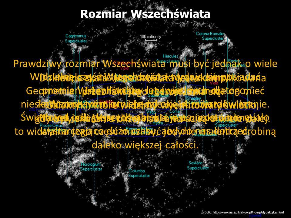 Droga Mleczna Źródło: http://www.as.ap.krakow.pl/~barp/dydaktyka.html Rozmiar Wszechświata Widzialna część Wszechświata wydaje się posiadać promień 14