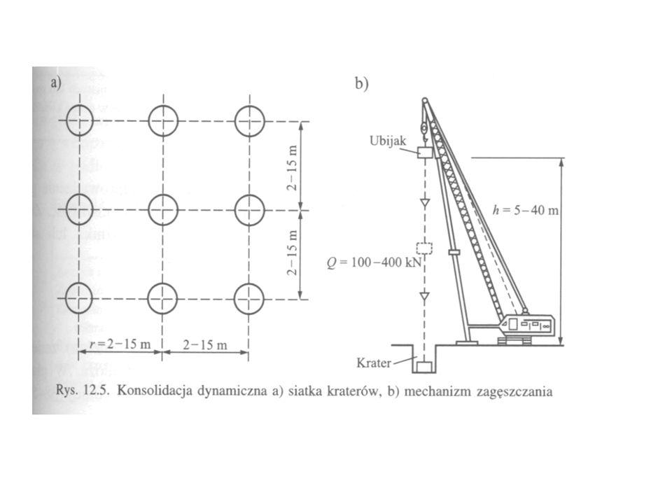Materiał iniekcyjny Logarytm współczynnika filtracji [m/s] zaczyn cementowy (C : W = 0,05 – 0,5) zawiesina iłowo-cementowa zawiesina cementowo-iłowo- krzemianowa bituminy żele krzemianowe żywice syntetyczne -2 -3 -4-5 -7 -6 -8