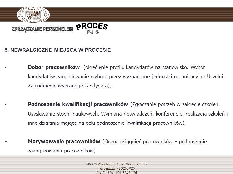 5. NEWRALGICZNE MIEJSCA W PROCESIE - Dobór pracowników (określenie profilu kandydatów na stanowisko. Wybór kandydatów zaopiniowanie wyboru przez wyzna