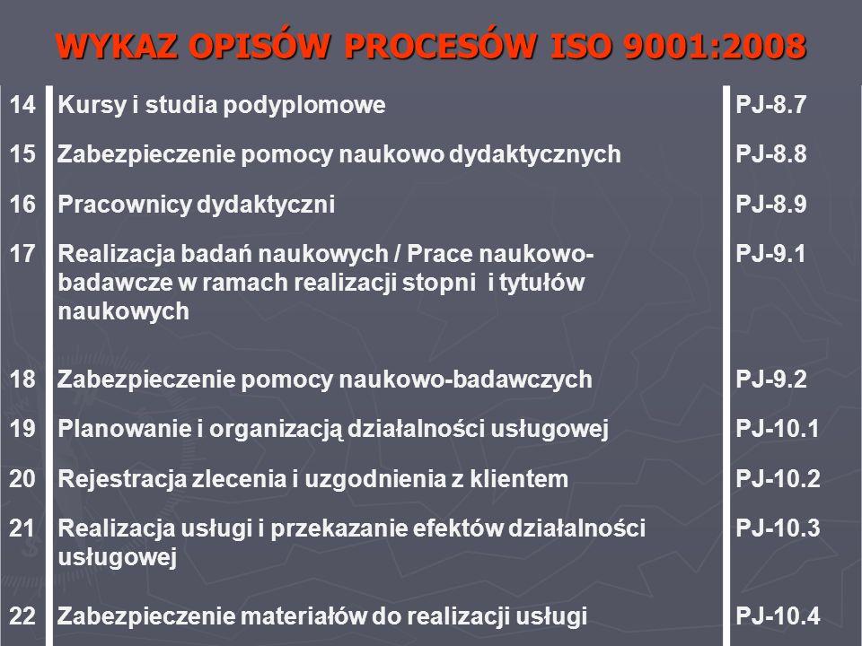 WYKAZ OPISÓW PROCESÓW ISO 9001:2008 14Kursy i studia podyplomowePJ-8.7 15Zabezpieczenie pomocy naukowo dydaktycznychPJ-8.8 16Pracownicy dydaktyczniPJ-