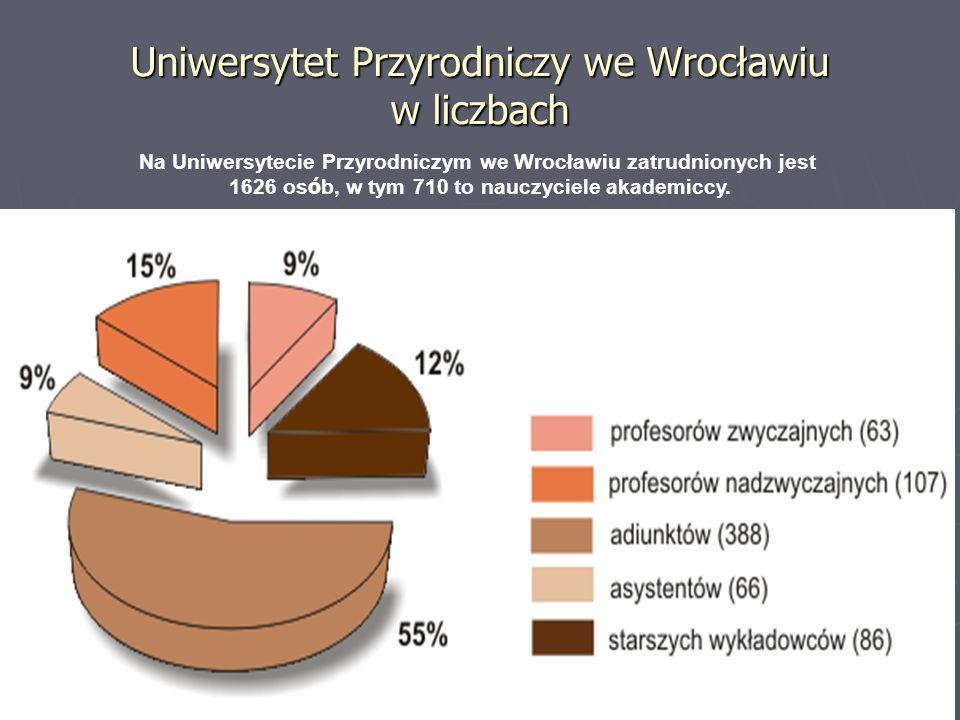 Uniwersytet Przyrodniczy we Wrocławiu w liczbach Na Uniwersytecie Przyrodniczym we Wrocławiu zatrudnionych jest 1626 os ó b, w tym 710 to nauczyciele