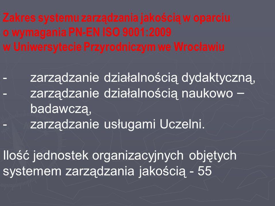 WYKAZ OPISÓW PROCESÓW ISO 9001:2008 14Kursy i studia podyplomowePJ-8.7 15Zabezpieczenie pomocy naukowo dydaktycznychPJ-8.8 16Pracownicy dydaktyczniPJ-8.9 17Realizacja badań naukowych / Prace naukowo- badawcze w ramach realizacji stopni i tytułów naukowych PJ-9.1 18Zabezpieczenie pomocy naukowo-badawczychPJ-9.2 19Planowanie i organizacją działalności usługowejPJ-10.1 20Rejestracja zlecenia i uzgodnienia z klientemPJ-10.2 21Realizacja usługi i przekazanie efektów działalności usługowej PJ-10.3 22Zabezpieczenie materiałów do realizacji usługiPJ-10.4
