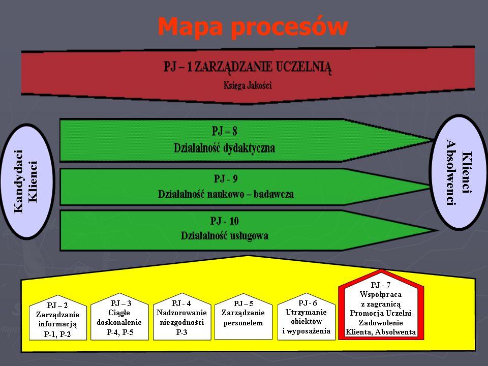 5 Mapa procesów