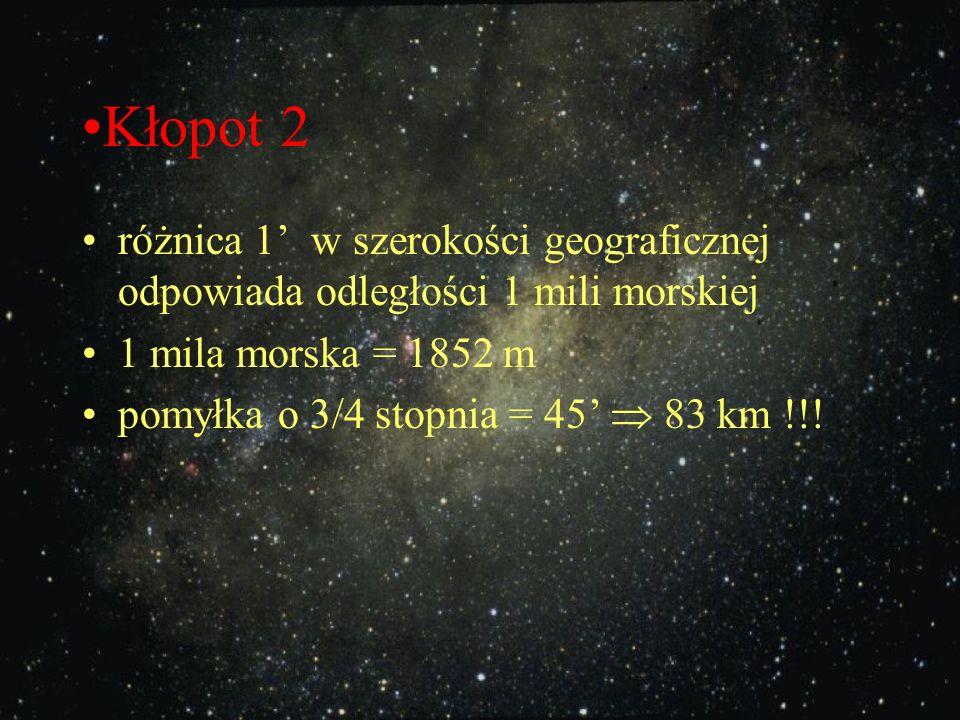 Kłopot 2 Polaris nie leży DOKŁADNIE na biegunie, lecz około 3/4 stopnia od niego!