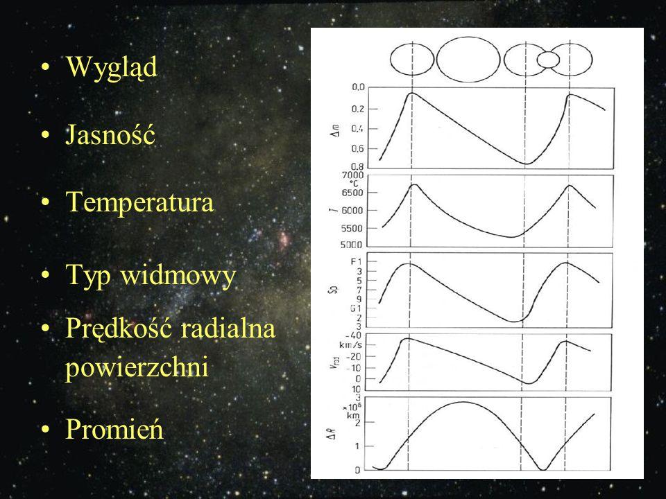 Obecne badania UMi Polaris ma towarzysza, gwiazdę orbitującą wokół niej z okresem 29.5 dnia Gwiazda Polarna jest gwiazdą zmienną typu cefeid Zmiany ja